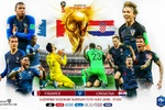 Pháp - Croatia World Cup 2018 /// JeffWallPapers