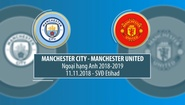 Thông số so sánh Manchester City - Manchester United