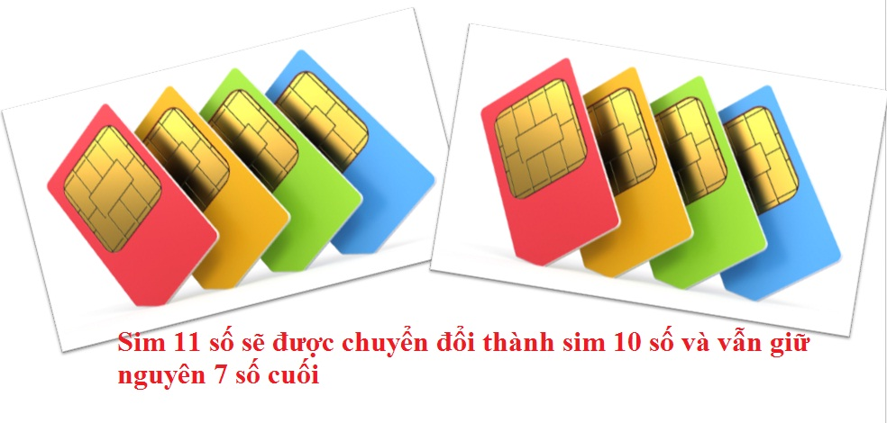 Trong năm 2018 sẽ chuyển sim 11 số sang sim 10 số /// X.P