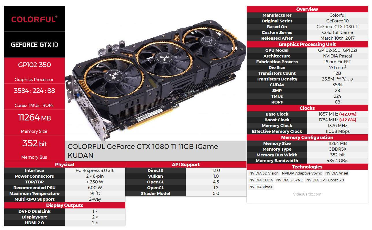 Colorful GeForce GTX 1080Ti 11GB iGame Kudan